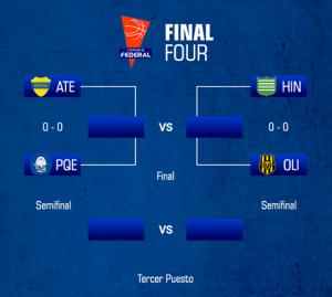 El Final Four se jugará en Carmen de Patagones