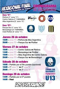 Todo listo para el Argentino U13