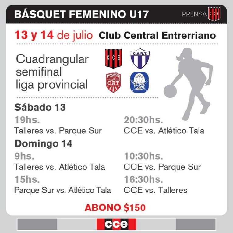 Las U17 por las semifinales en Central